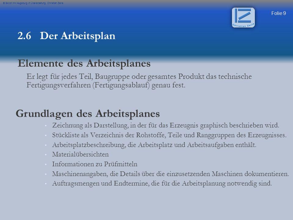 Folie 20 © Skript IHK Augsburg in Überarbeitung Christian Zerle 2.8 Aufgaben der Bedarfsplanung Personalplanung Quantitative Zuordnung Kapazitätsbedarf Personalbedarf = -------------------------------------------- realer Kapazitätsbestand pro Person Kapazitätsbestand = Arbeitszeit je Tag x Anzahl der Tage in der Periode x Planungsfaktor pro Person real 15.000 h je Jahr 15.000 h je Jahr ----------------------------------------------- = ---------------------------- = 9,765625 MA 8 h je Tag x 240 Tage je Jahr x 0,8 1.536 h je MA je Jahr