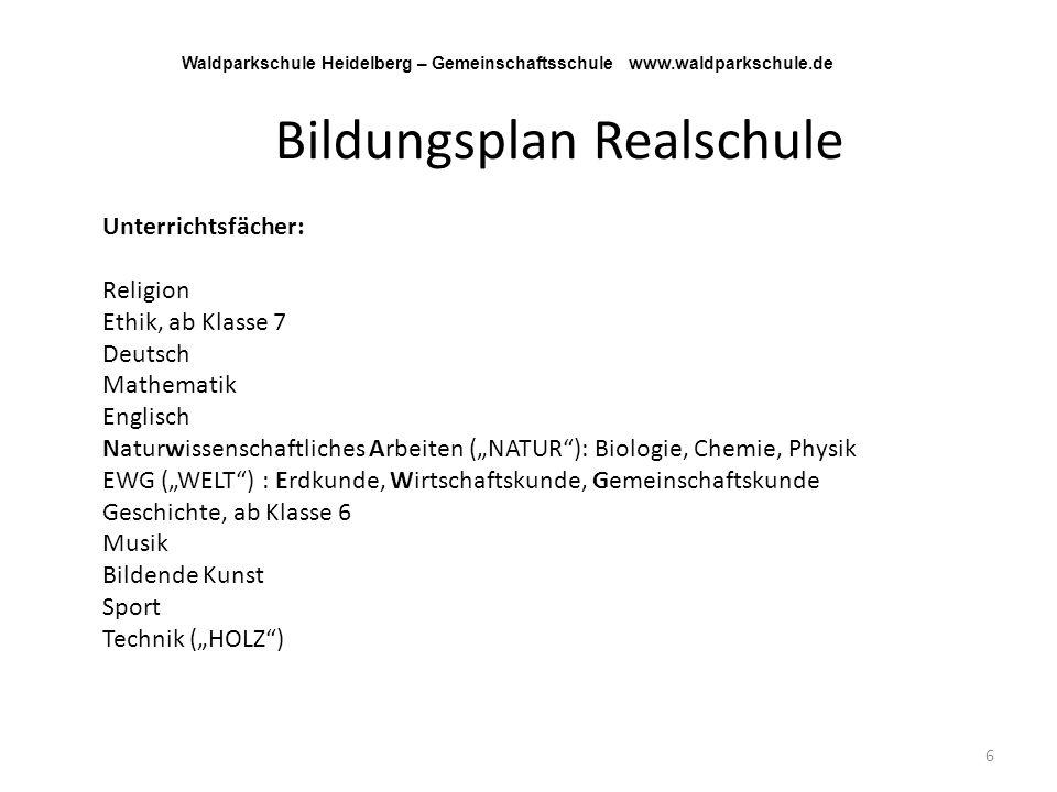Bildungsplan Realschule 6 Unterrichtsfächer: Religion Ethik, ab Klasse 7 Deutsch Mathematik Englisch Naturwissenschaftliches Arbeiten (NATUR): Biologi