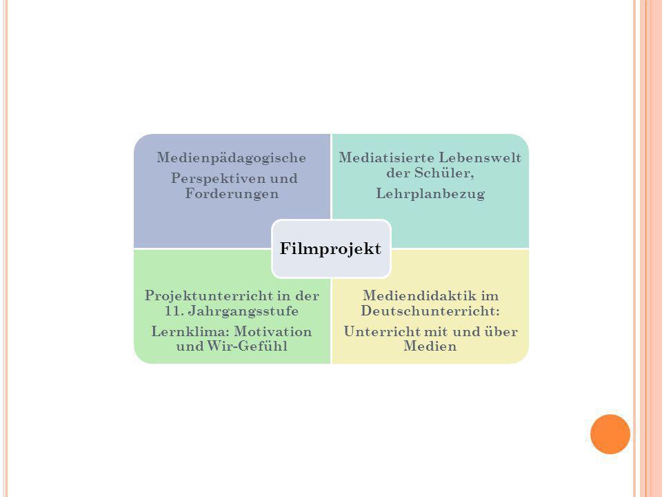 Medienpädagogische Perspektiven und Forderungen Mediatisierte Lebenswelt der Schüler, Lehrplanbezug Projektunterricht in der 11. Jahrgangsstufe Lernkl