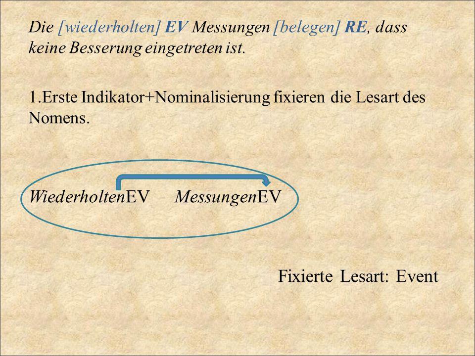 Die [wiederholten] EV Messungen [belegen] RE, dass keine Besserung eingetreten ist. 1.Erste Indikator+Nominalisierung fixieren die Lesart des Nomens.