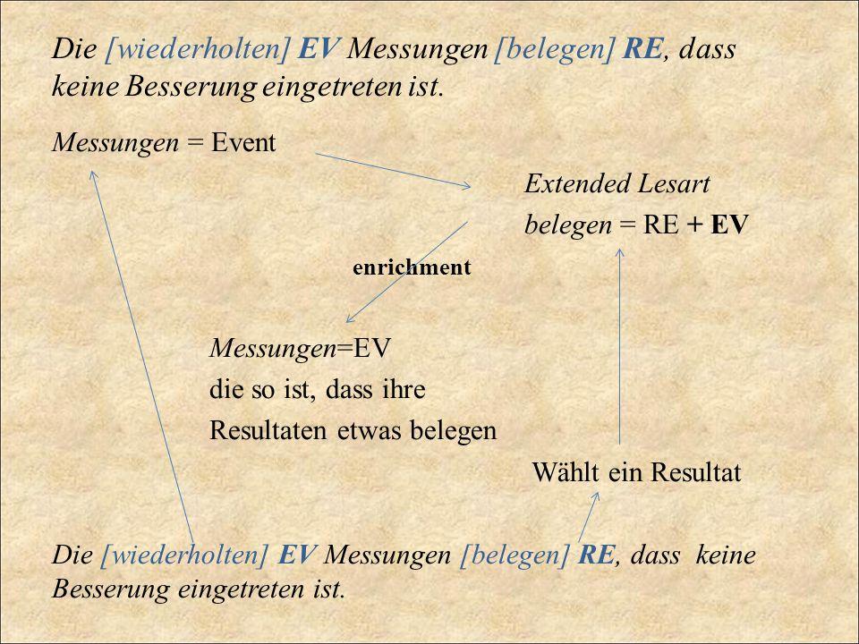 Die [wiederholten] EV Messungen [belegen] RE, dass keine Besserung eingetreten ist. Messungen = Event Extended Lesart belegen = RE + EV enrichment Mes