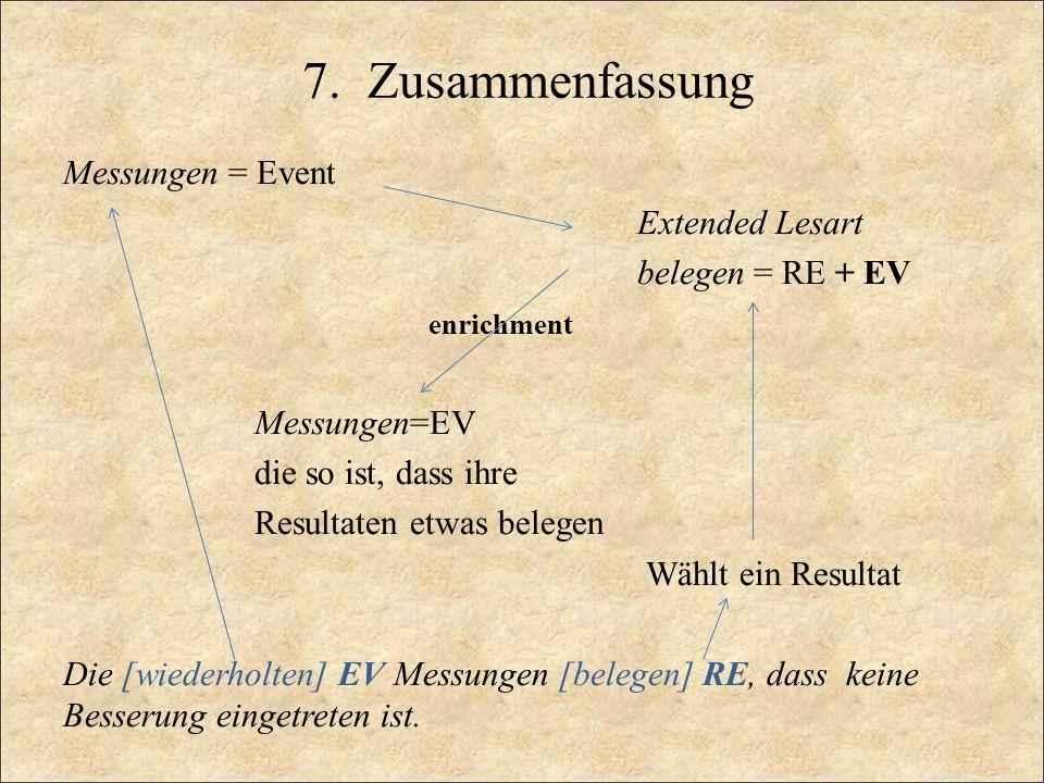 7. Zusammenfassung Messungen = Event Extended Lesart belegen = RE + EV enrichment Messungen=EV die so ist, dass ihre Resultaten etwas belegen Wählt ei