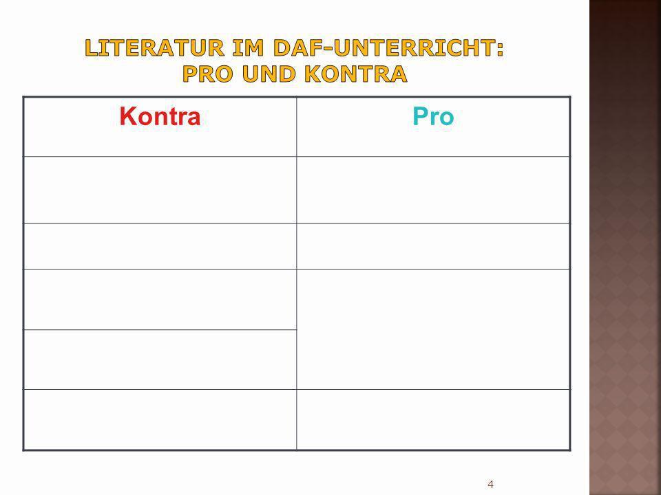5 KontraPro LangeweileIdentifikations-Angebote lebensfremdSpannung hilft nicht beim lösen einer U-Bahn-Karte das bessere Deutsch; Ergänzung des Wortschatzes Texte zu schwierig Kostet zu viel ZeitKommunikationsorientier- ter Unterricht