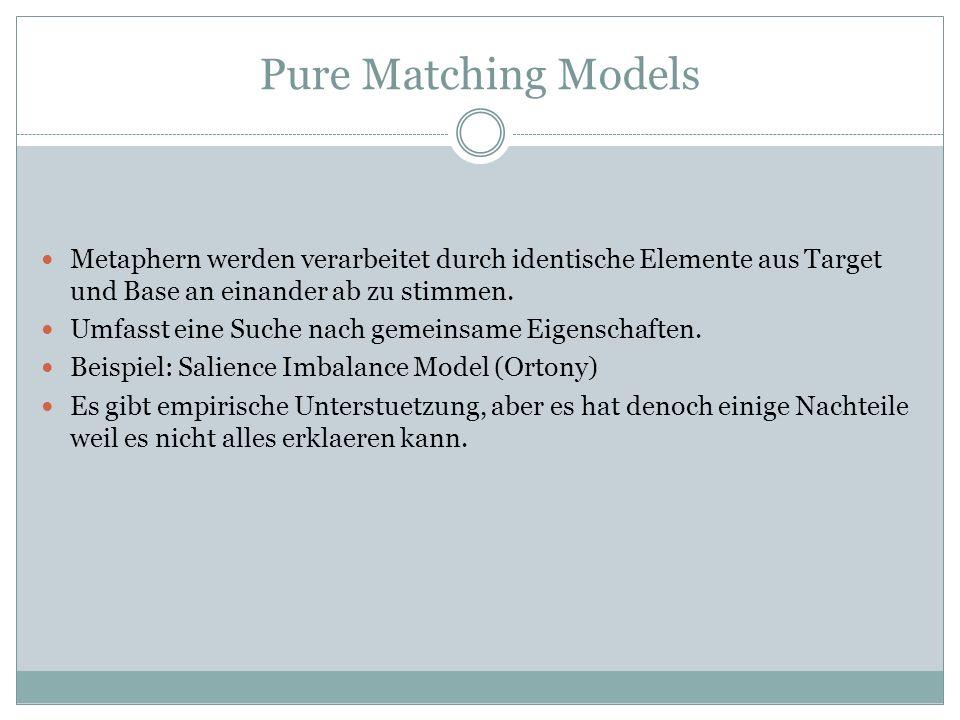 Abstraction-First Models Verarbeitung fangt an mit der Base.