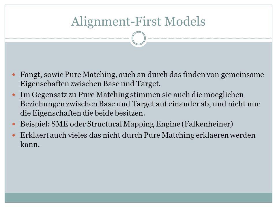 Abstraction vs Alignment Alignment-First ist die bevorzuegte Methode fuer die Verarbeitung von Metaphern.