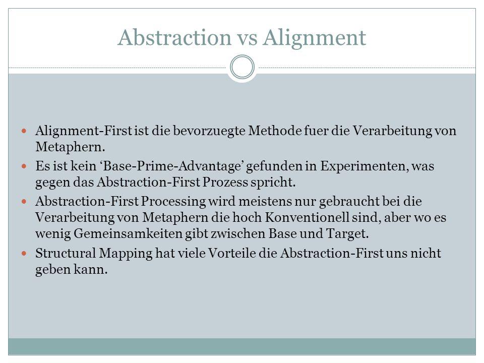 Unterschiede zwischen Metapher und Analogie Metaphern sind mehr strukturell variabel.