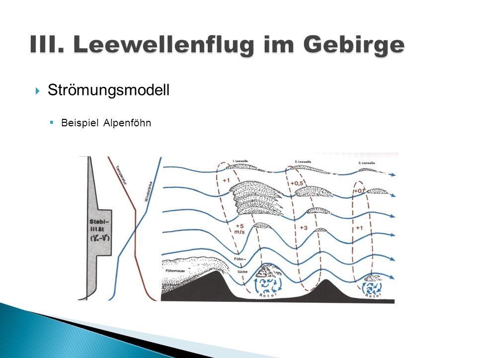 Strömungsmodell Beispiel Alpenföhn