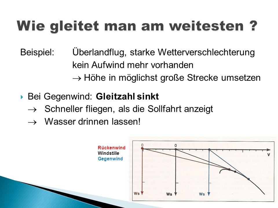 Beispiel: Überlandflug, starke Wetterverschlechterung kein Aufwind mehr vorhanden Höhe in möglichst große Strecke umsetzen Bei Gegenwind: Gleitzahl si