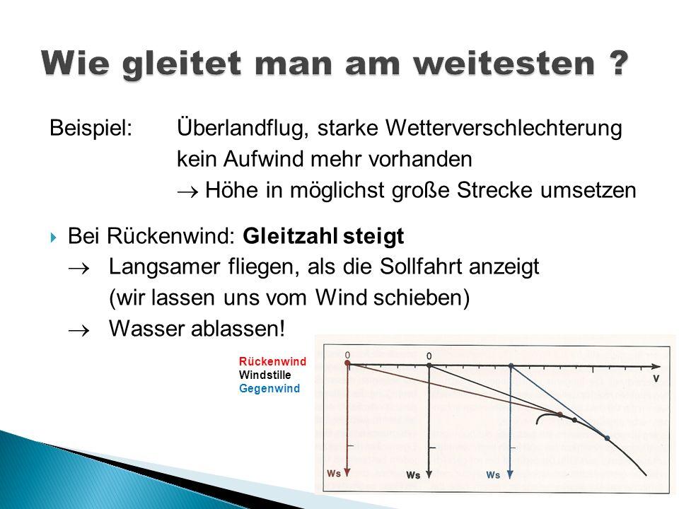 Beispiel: Überlandflug, starke Wetterverschlechterung kein Aufwind mehr vorhanden Höhe in möglichst große Strecke umsetzen Bei Rückenwind: Gleitzahl s