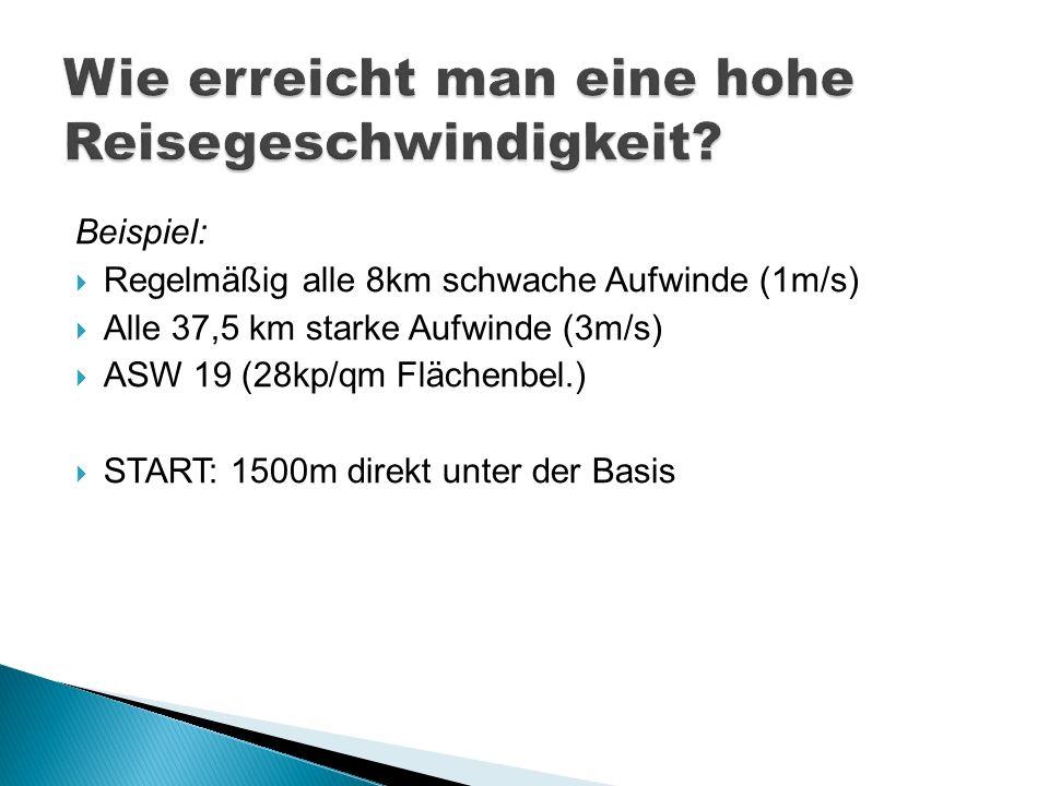Beispiel: Regelmäßig alle 8km schwache Aufwinde (1m/s) Alle 37,5 km starke Aufwinde (3m/s) ASW 19 (28kp/qm Flächenbel.) START: 1500m direkt unter der