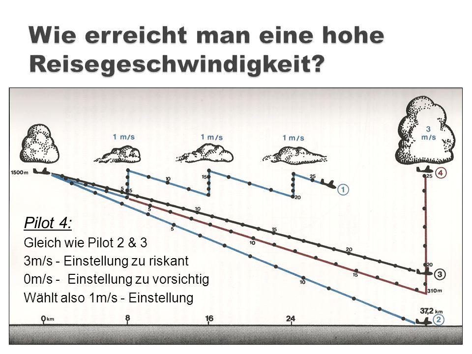 Pilot 4: Gleich wie Pilot 2 & 3 3m/s - Einstellung zu riskant 0m/s - Einstellung zu vorsichtig Wählt also 1m/s - Einstellung
