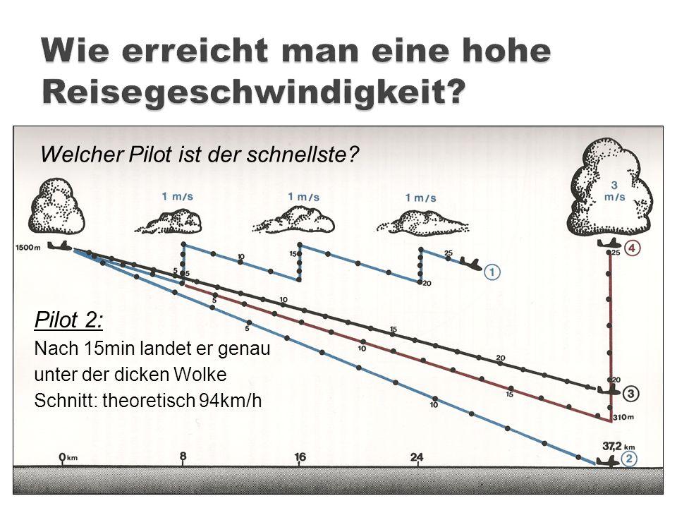 Welcher Pilot ist der schnellste? Pilot 2: Nach 15min landet er genau unter der dicken Wolke Schnitt: theoretisch 94km/h