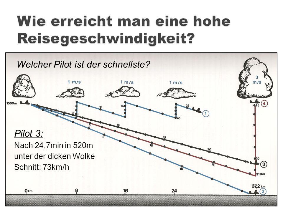 Welcher Pilot ist der schnellste? Pilot 3: Nach 24,7min in 520m unter der dicken Wolke Schnitt: 73km/h