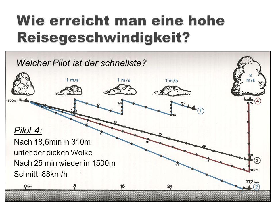 Welcher Pilot ist der schnellste? Pilot 4: Nach 18,6min in 310m unter der dicken Wolke Nach 25 min wieder in 1500m Schnitt: 88km/h