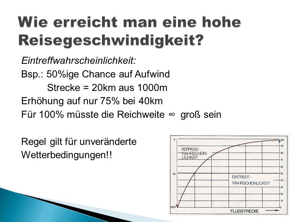 Eintreffwahrscheinlichkeit: Bsp.: 50%ige Chance auf Aufwind Strecke = 20km aus 1000m Erhöhung auf nur 75% bei 40km Für 100% müsste die Reichweite groß