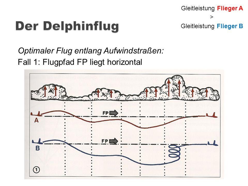 Optimaler Flug entlang Aufwindstraßen: Fall 1: Flugpfad FP liegt horizontal Gleitleistung Flieger A > Gleitleistung Flieger B