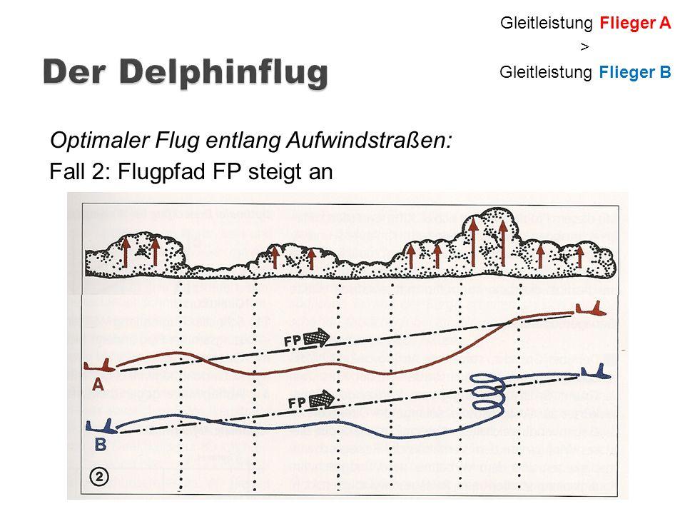 Optimaler Flug entlang Aufwindstraßen: Fall 2: Flugpfad FP steigt an Gleitleistung Flieger A > Gleitleistung Flieger B