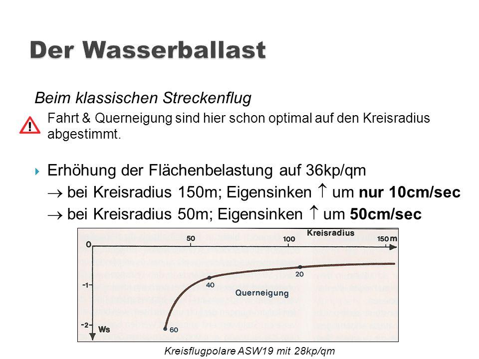 Beim klassischen Streckenflug Fahrt & Querneigung sind hier schon optimal auf den Kreisradius abgestimmt. Erhöhung der Flächenbelastung auf 36kp/qm be