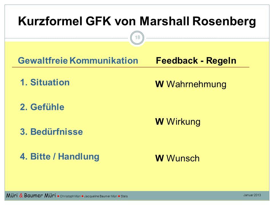 Kurzformel GFK von Marshall Rosenberg Müri & Baumer Müri Christoph Müri Jacqueline Baumer Müri Stels Januar 2013 18 1. Situation 2. Gefühle 3. Bedürfn