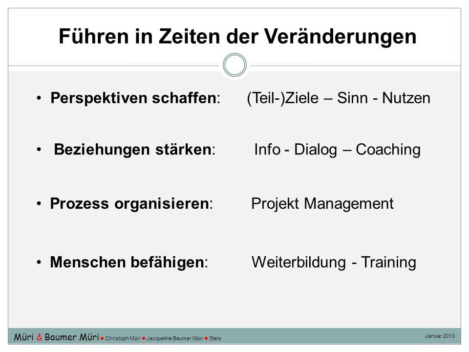 Perspektiven schaffen: (Teil-)Ziele – Sinn - Nutzen Januar 2013 Müri & Baumer Müri Christoph Müri Jacqueline Baumer Müri Stels Beziehungen stärken: In