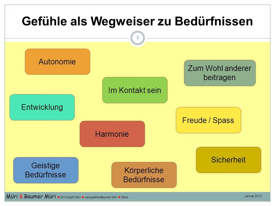 Gefühle als Wegweiser zu Bedürfnissen Müri & Baumer Müri Christoph Müri Jacqueline Baumer Müri Stels Januar 2013 9 Autonomie Harmonie Entwicklung Sich