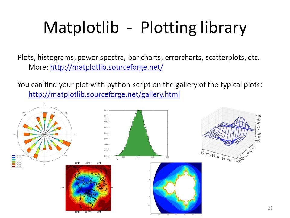 22 Matplotlib - Plotting library Plots, histograms, power spectra, bar charts, errorcharts, scatterplots, etc. More: http://matplotlib.sourceforge.net