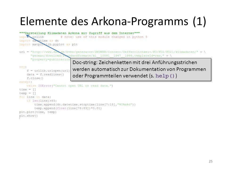 25 Elemente des Arkona-Programms (1) Doc-string: Zeichenketten mit drei Anführungsstrichen werden automatisch zur Dokumentation von Programmen oder Pr
