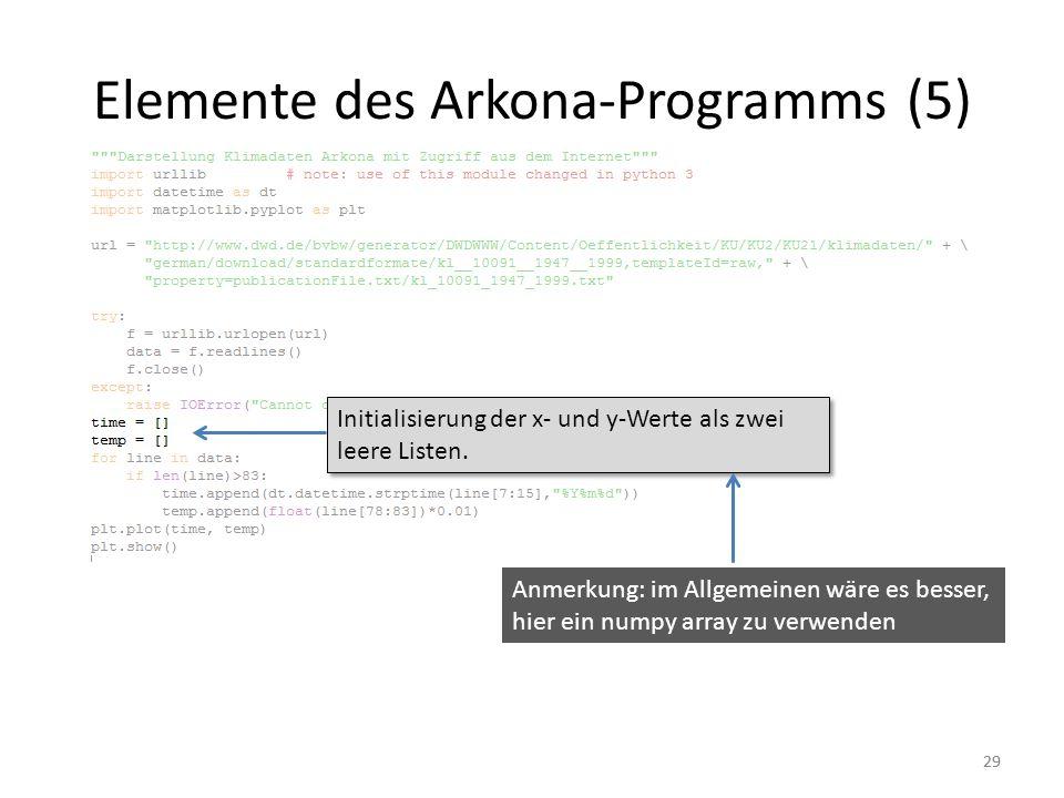 29 Elemente des Arkona-Programms (5) Initialisierung der x- und y-Werte als zwei leere Listen. Anmerkung: im Allgemeinen wäre es besser, hier ein nump