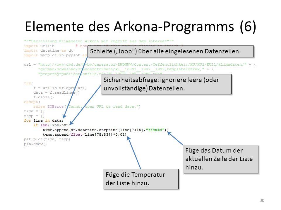 30 Elemente des Arkona-Programms (6) Schleife (loop) über alle eingelesenen Datenzeilen. Sicherheitsabfrage: ignoriere leere (oder unvollständige) Dat