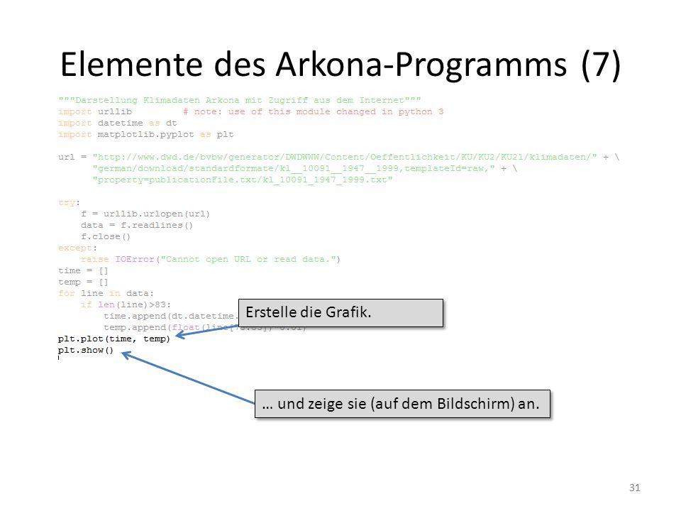 31 Elemente des Arkona-Programms (7) Erstelle die Grafik. … und zeige sie (auf dem Bildschirm) an.