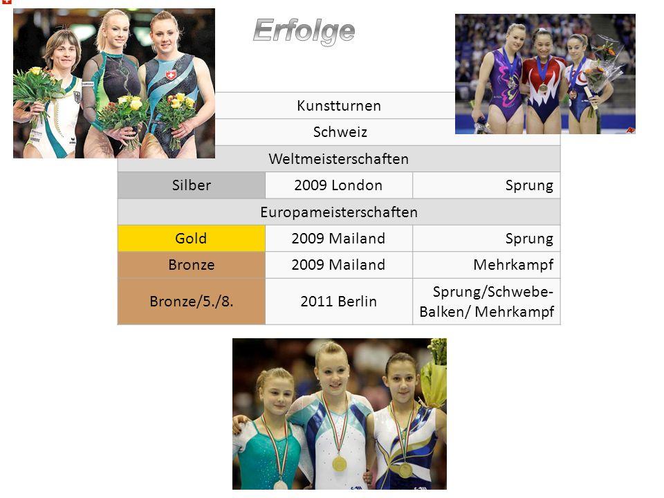 Kunstturnen Schweiz Weltmeisterschaften Silber2009 LondonSprung Europameisterschaften Gold2009 MailandSprung Bronze2009 MailandMehrkampf Bronze/5./8.2
