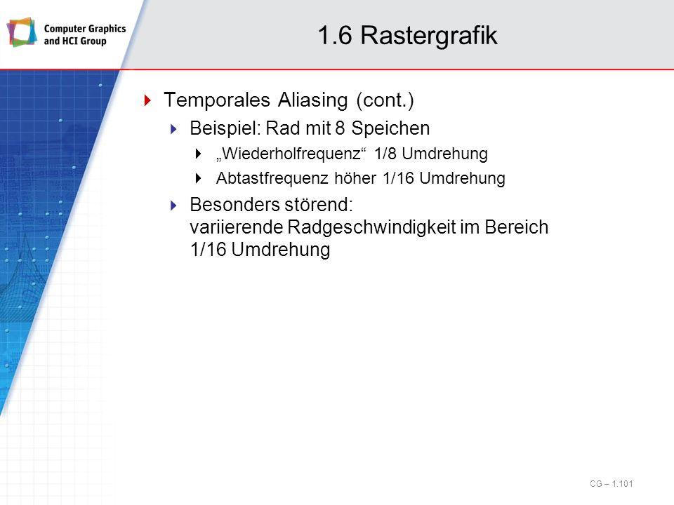 1.6 Rastergrafik Temporales Aliasing (cont.) Beispiel: Rad mit 8 Speichen Wiederholfrequenz 1/8 Umdrehung Abtastfrequenz höher 1/16 Umdrehung Besonder