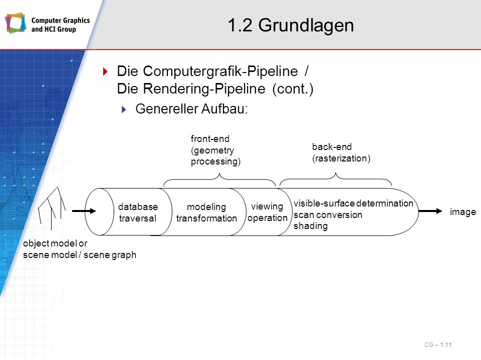 1.2 Grundlagen Die Computergrafik-Pipeline / Die Rendering-Pipeline (cont.) Genereller Aufbau: database traversal modeling transformation viewing oper