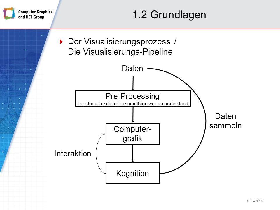 1.2 Grundlagen Der Visualisierungsprozess / Die Visualisierungs-Pipeline Daten Pre-Processing transform the data into something we can understand Comp