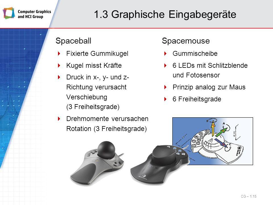 Spaceball Fixierte Gummikugel Kugel misst Kräfte Druck in x-, y- und z- Richtung verursacht Verschiebung (3 Freiheitsgrade) Drehmomente verursachen Ro