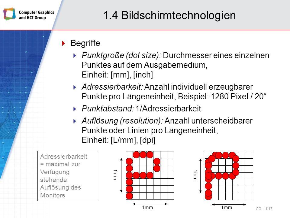 1.4 Bildschirmtechnologien Begriffe Punktgröße (dot size): Durchmesser eines einzelnen Punktes auf dem Ausgabemedium, Einheit: [mm], [inch] Adressierb