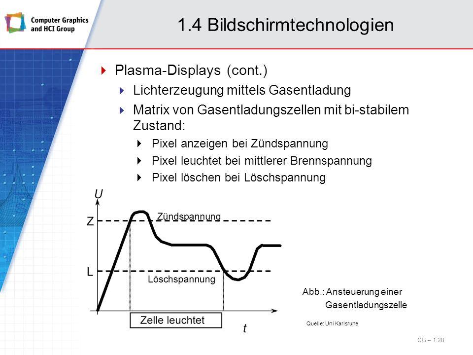 1.4 Bildschirmtechnologien Plasma-Displays (cont.) Lichterzeugung mittels Gasentladung Matrix von Gasentladungszellen mit bi-stabilem Zustand: Pixel a