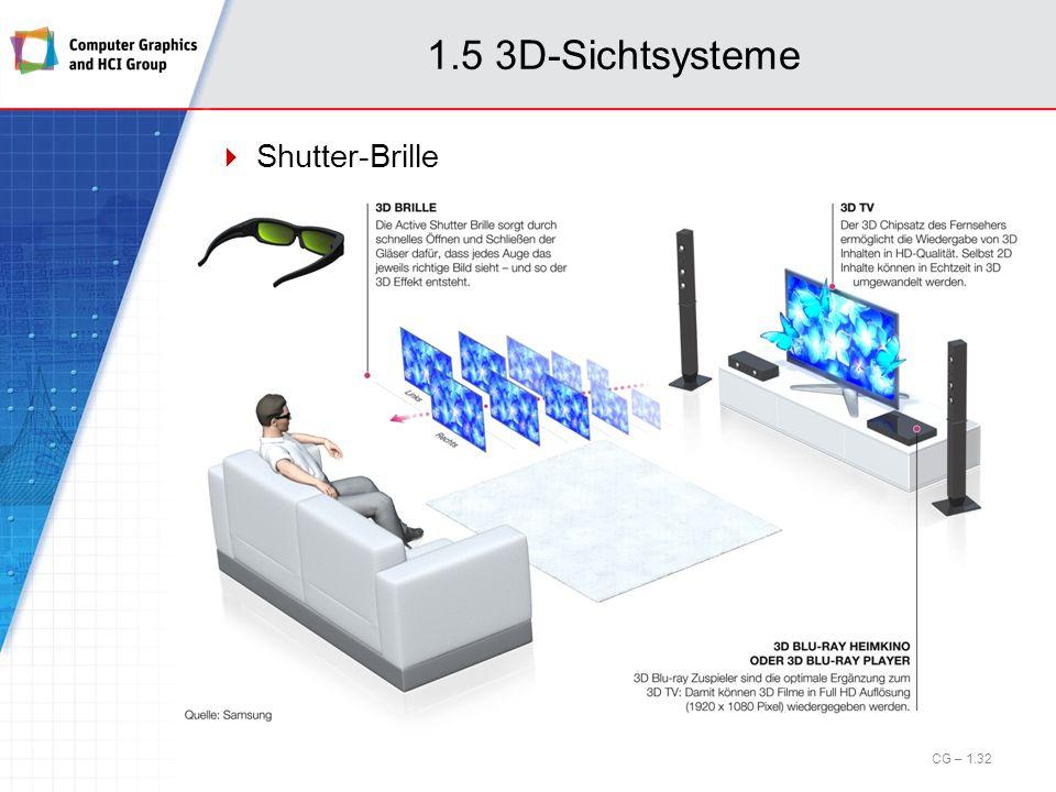 1.5 3D-Sichtsysteme Shutter-Brille CG – 1.32