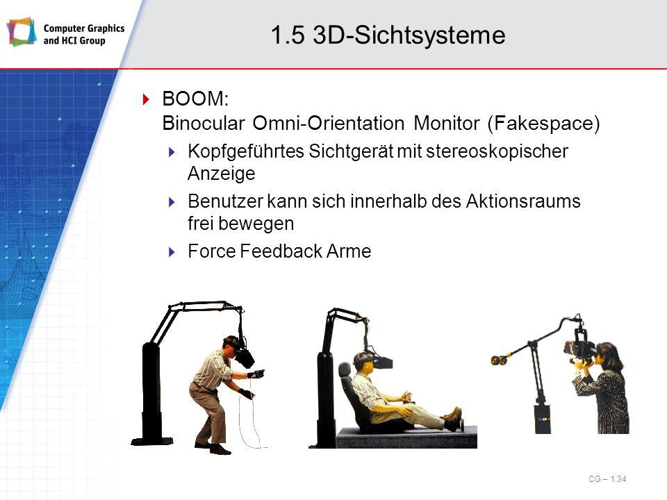 1.5 3D-Sichtsysteme BOOM: Binocular Omni-Orientation Monitor (Fakespace) Kopfgeführtes Sichtgerät mit stereoskopischer Anzeige Benutzer kann sich inne