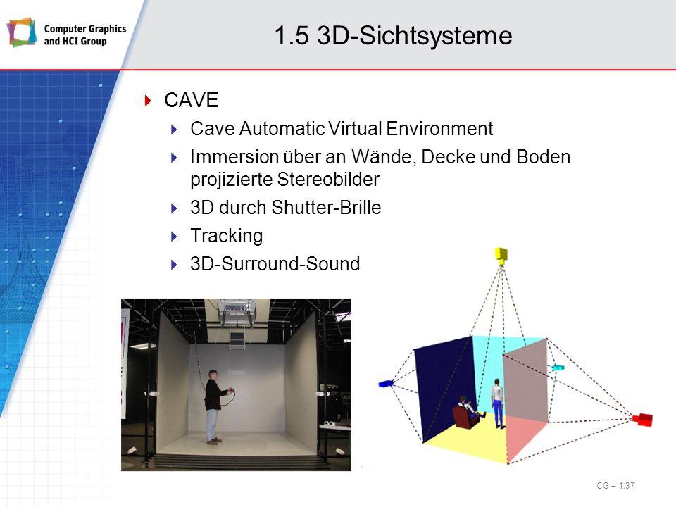 1.5 3D-Sichtsysteme CAVE Cave Automatic Virtual Environment Immersion über an Wände, Decke und Boden projizierte Stereobilder 3D durch Shutter-Brille