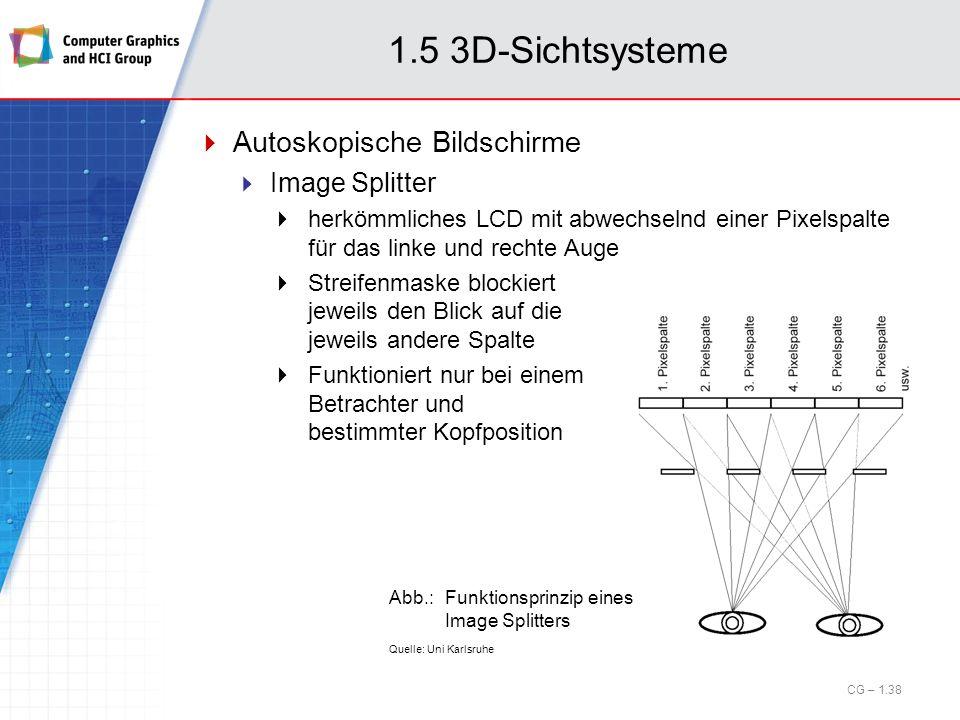 1.5 3D-Sichtsysteme Autoskopische Bildschirme Image Splitter herkömmliches LCD mit abwechselnd einer Pixelspalte für das linke und rechte Auge Streife