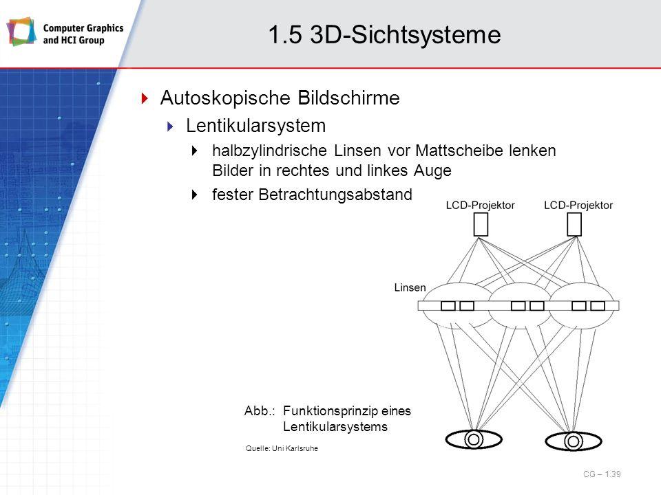 1.5 3D-Sichtsysteme Autoskopische Bildschirme Lentikularsystem halbzylindrische Linsen vor Mattscheibe lenken Bilder in rechtes und linkes Auge fester