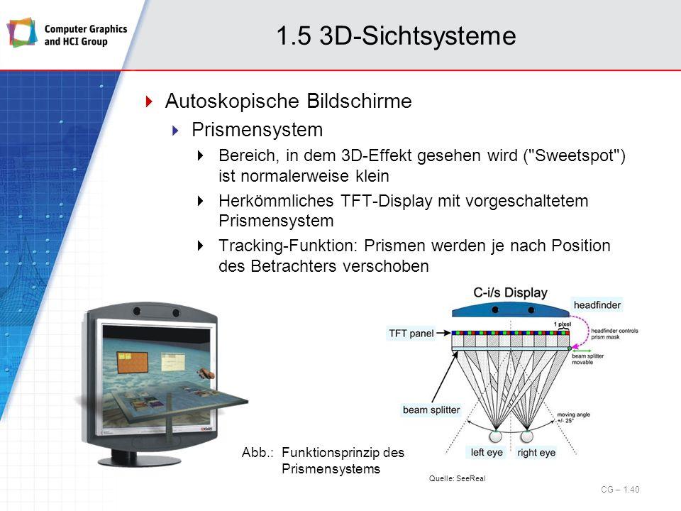 1.5 3D-Sichtsysteme Autoskopische Bildschirme Prismensystem Bereich, in dem 3D-Effekt gesehen wird (