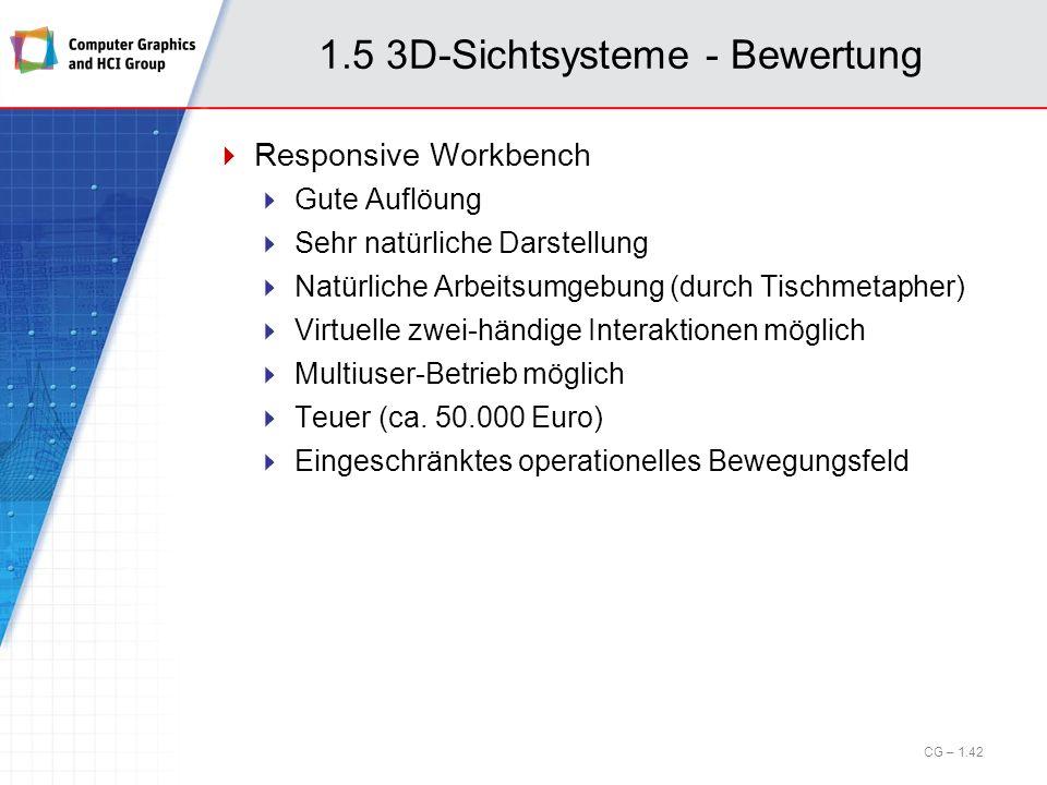 1.5 3D-Sichtsysteme - Bewertung Responsive Workbench Gute Auflöung Sehr natürliche Darstellung Natürliche Arbeitsumgebung (durch Tischmetapher) Virtue