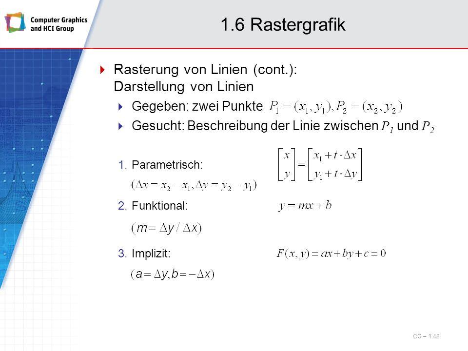 1.6 Rastergrafik Rasterung von Linien (cont.): Darstellung von Linien Gegeben: zwei Punkte Gesucht: Beschreibung der Linie zwischen P 1 und P 2 1.Para