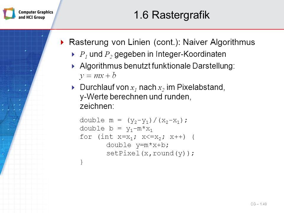 1.6 Rastergrafik Rasterung von Linien (cont.): Naiver Algorithmus P 1 und P 2 gegeben in Integer-Koordinaten Algorithmus benutzt funktionale Darstellu