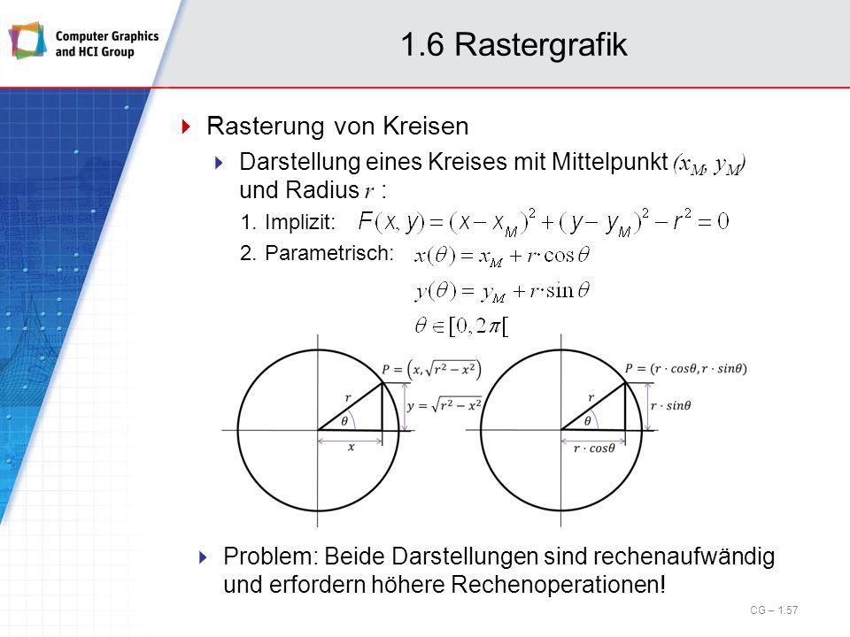 1.6 Rastergrafik CG – 1.57 Problem: Beide Darstellungen sind rechenaufwändig und erfordern höhere Rechenoperationen! Rasterung von Kreisen Darstellung