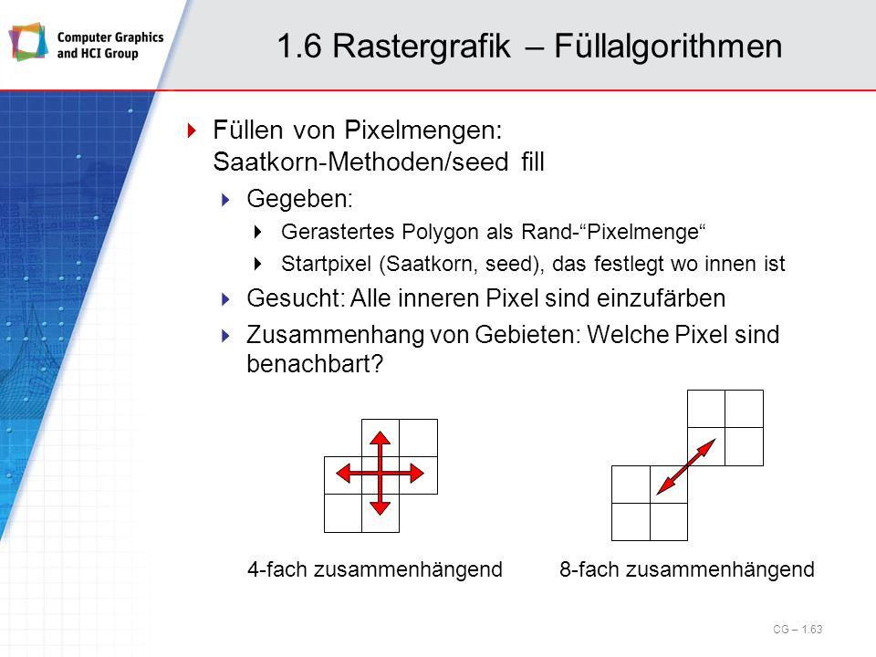 1.6 Rastergrafik – Füllalgorithmen Füllen von Pixelmengen: Saatkorn-Methoden/seed fill Gegeben: Gerastertes Polygon als Rand-Pixelmenge Startpixel (Sa