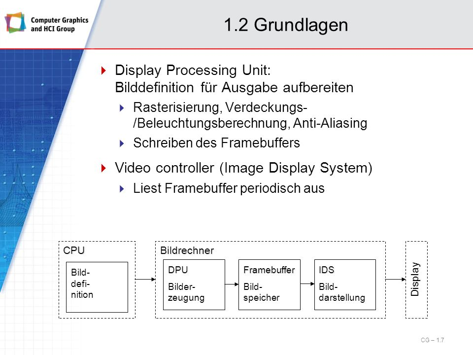 1.4 Bildschirmtechnologien Plasma-Displays (cont.) Lichterzeugung mittels Gasentladung Matrix von Gasentladungszellen mit bi-stabilem Zustand: Pixel anzeigen bei Zündspannung Pixel leuchtet bei mittlerer Brennspannung Pixel löschen bei Löschspannung CG – 1.28 Quelle: Uni Karlsruhe Abb.: Ansteuerung einer Gasentladungszelle