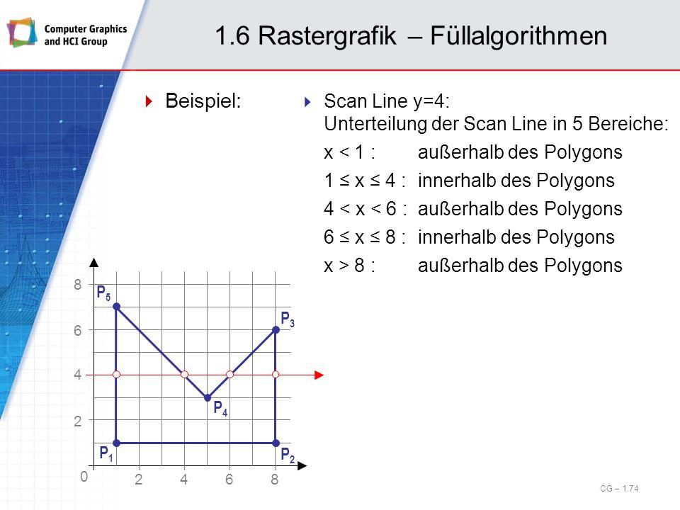 1.6 Rastergrafik – Füllalgorithmen Beispiel: CG – 1.74 Scan Line y=4: Unterteilung der Scan Line in 5 Bereiche: x < 1 :außerhalb des Polygons 1 x 4 :i